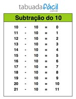 tabuada-de-subtracao-do-10