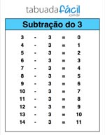 tabuada-de-subtracao-do-3