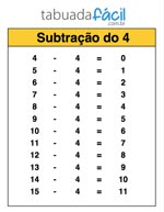 tabuada-de-subtracao-do-4