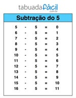 tabuada-de-subtracao-do-5