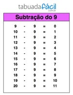 tabuada-de-subtracao-do-9